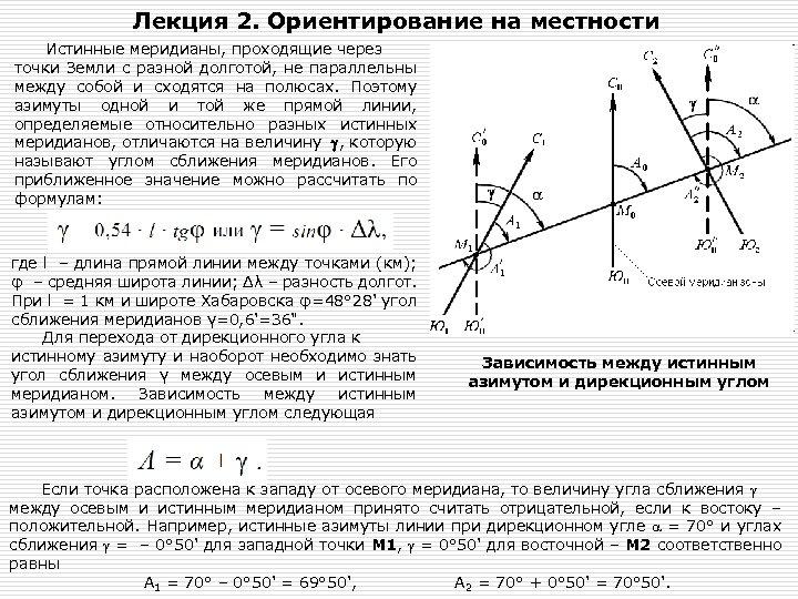 Лекция 2. Ориентирование на местности Истинные меридианы, проходящие через точки Земли с разной долготой,