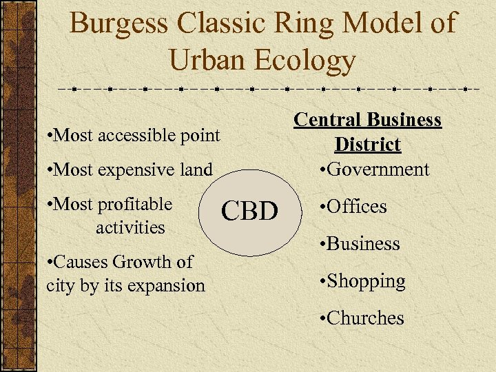 Burgess Classic Ring Model of Urban Ecology Central Business District • Government • Most