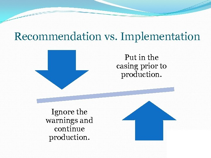 Recommendation vs. Implementation Put in the casing prior to production. Ignore the warnings and