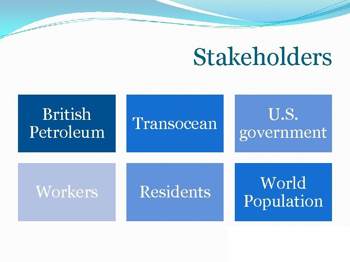 Stakeholders British Petroleum Workers Transocean U. S. government Residents World Population