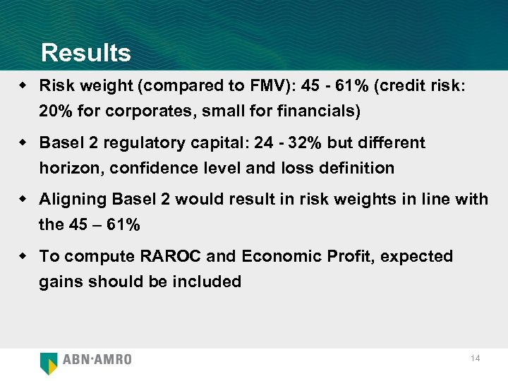 Results w Risk weight (compared to FMV): 45 - 61% (credit risk: 20% for
