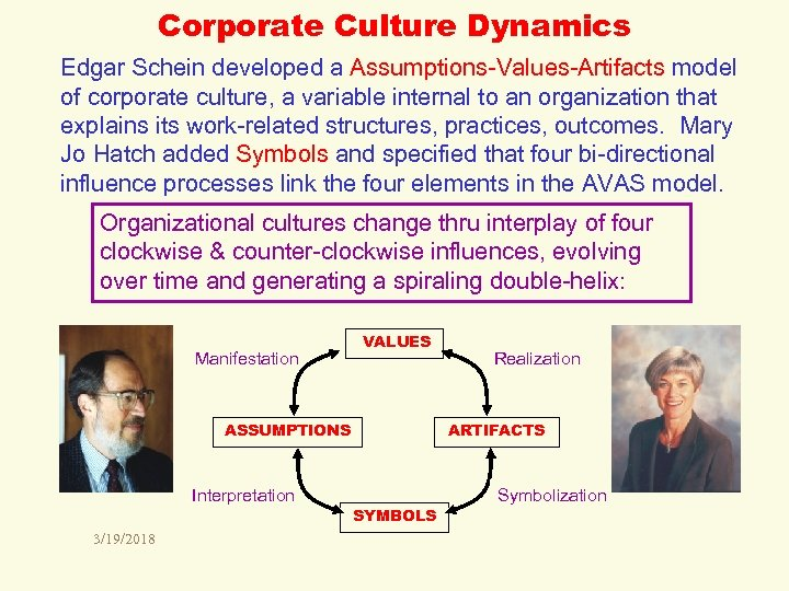 Corporate Culture Dynamics Edgar Schein developed a Assumptions-Values-Artifacts model of corporate culture, a variable