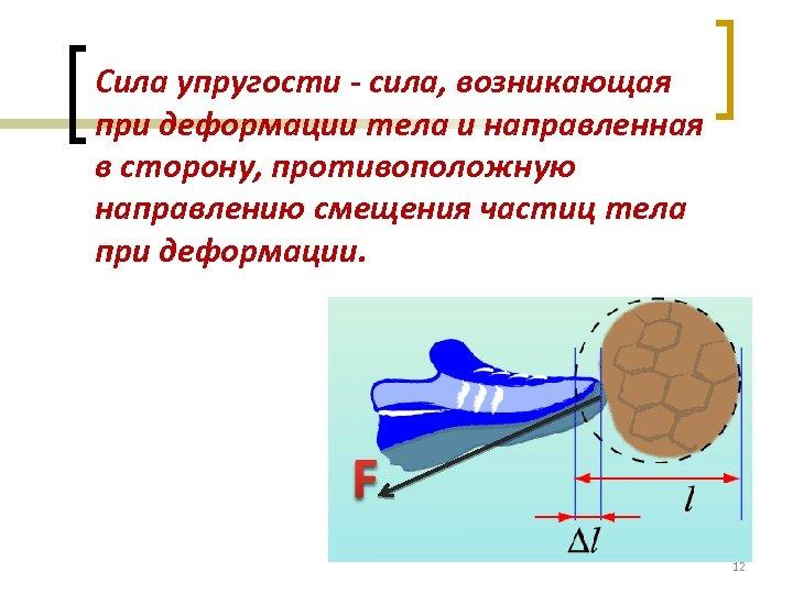 Сила упругости - сила, возникающая при деформации тела и направленная в сторону, противоположную направлению