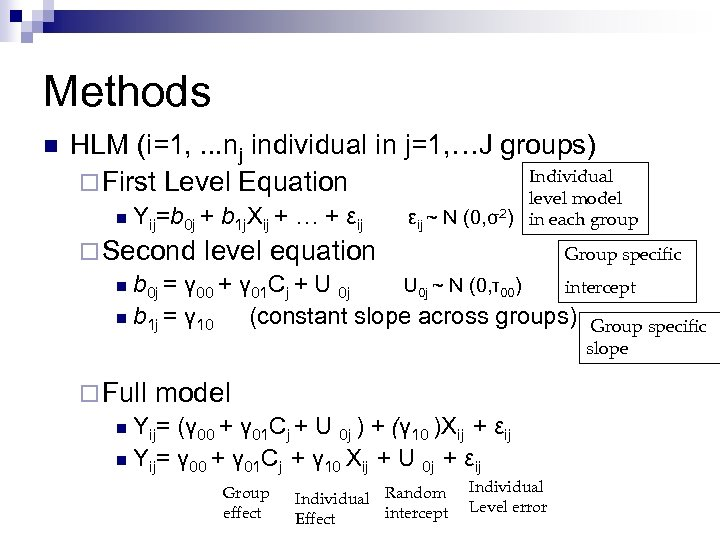 Methods n HLM (i=1, . . . nj individual in j=1, …J groups) Individual