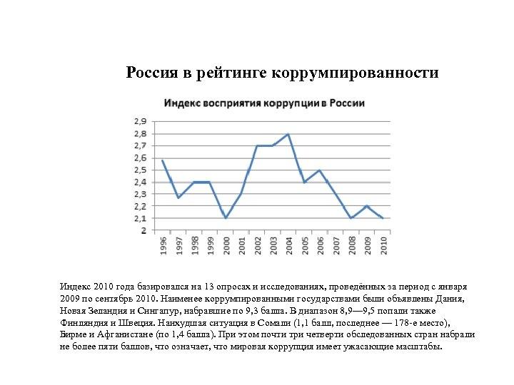 Россия в рейтинге коррумпированности Индекс 2010 года базировался на 13 опросах и исследованиях, проведённых