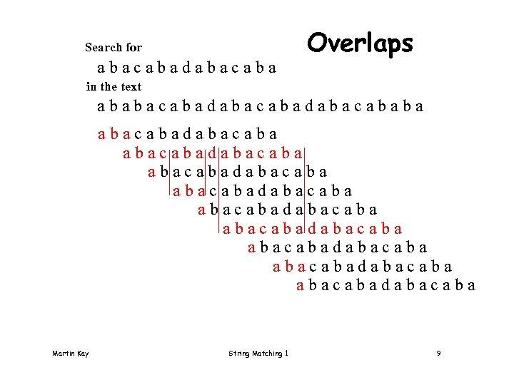 Search for abacabadabacaba Overlaps in the text ababacabadabacababa abacabadabacaba abacabadabacaba abacabadabacaba Martin Kay String