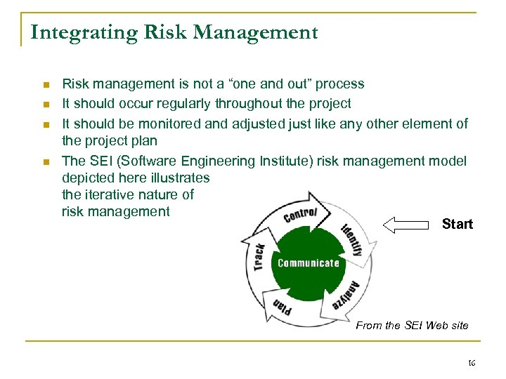 """Integrating Risk Management n n Risk management is not a """"one and out"""" process"""