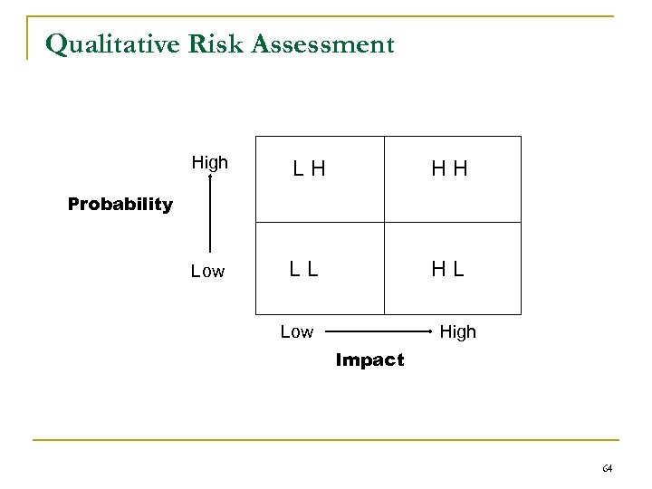 Qualitative Risk Assessment High LH HH Low LL HL Probability Low High Impact 64