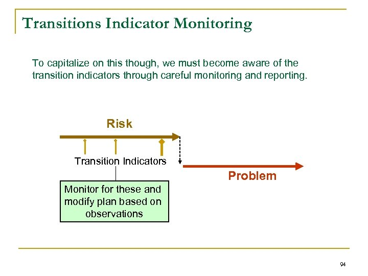 Transitions Indicator Monitoring To capitalize on this though, we must become aware of the