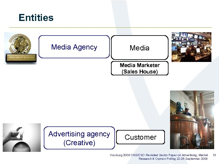 Entities Media Agency Media Marketer (Sales House) Advertising agency (Creative) Customer Voorburg 2008 ONS/CSO