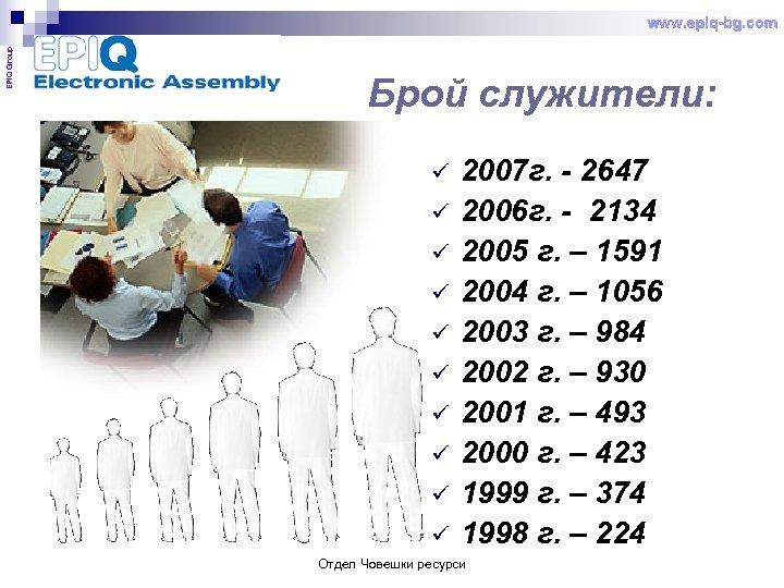 EPIQ Group www. epiq-bg. com Брой служители: ü ü ü ü ü 2007 г.