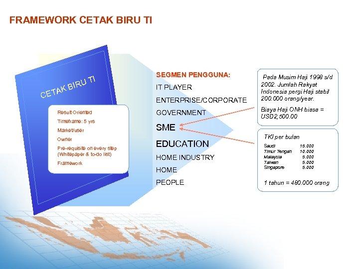 FRAMEWORK CETAK BIRU TI K A CET TI IRU B Result Oriented Timeframe: 5