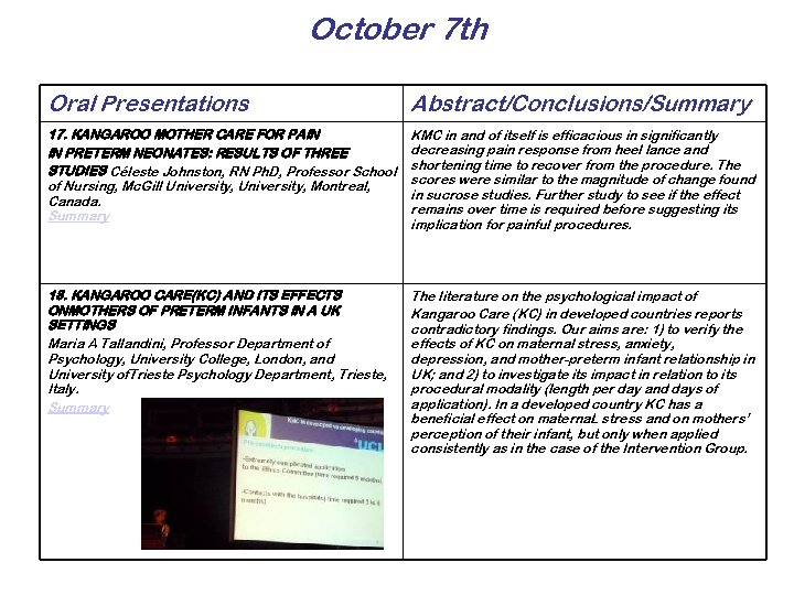 October 7 th Oral Presentations Abstract/Conclusions/Summary 17. KANGAROO MOTHER CARE FOR PAIN IN PRETERM