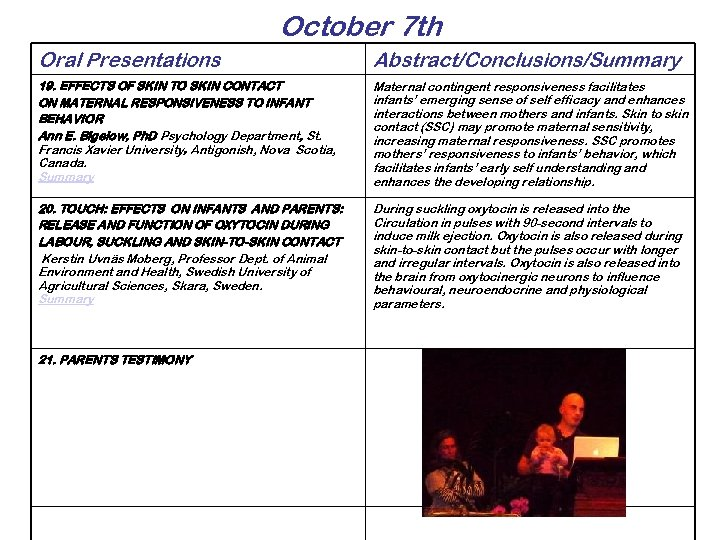 October 7 th Oral Presentations Abstract/Conclusions/Summary 19. EFFECTS OF SKIN TO SKIN CONTACT ON