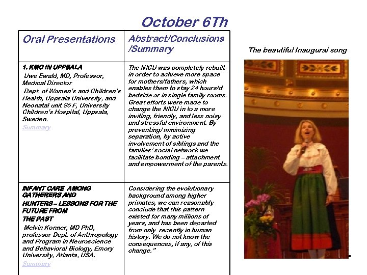 October 6 Th Oral Presentations Abstract/Conclusions /Summary 1. KMC IN UPPSALA Uwe Ewald, MD,