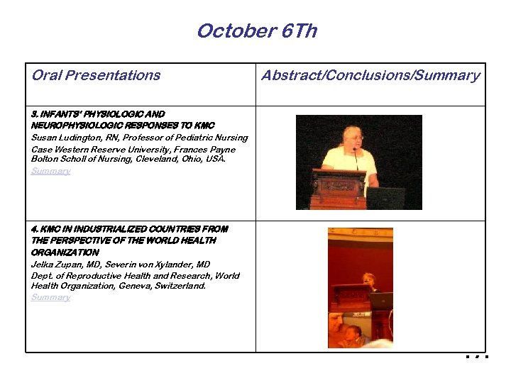 October 6 Th Oral Presentations Abstract/Conclusions/Summary 3. INFANTS' PHYSIOLOGIC AND NEUROPHYSIOLOGIC RESPONSES TO KMC