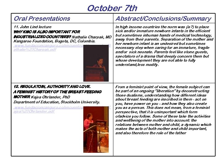 October 7 th Oral Presentations Abstract/Conclusions/Summary 11. John Lind lecture WHY KMC IS ALSO