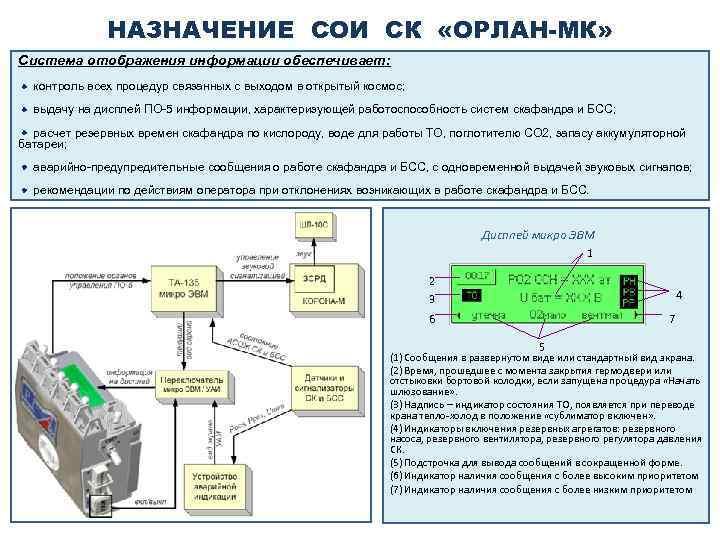 НАЗНАЧЕНИЕ СОИ СК «ОРЛАН-МК» Система отображения информации обеспечивает: контроль всех процедур связанных с выходом