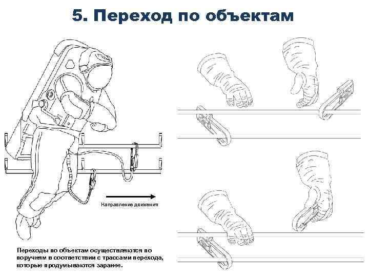 5. Переход по объектам Направление движения Переходы по объектам осуществляются по поручням в соответствии