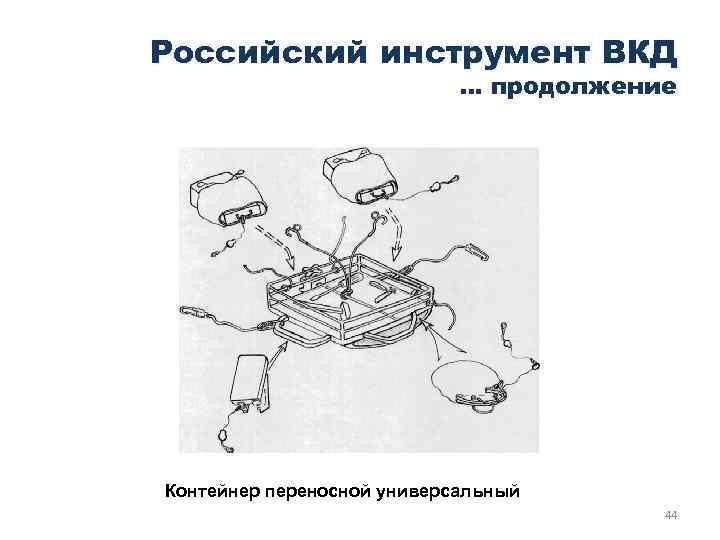 Российский инструмент ВКД … продолжение Контейнер переносной универсальный 44