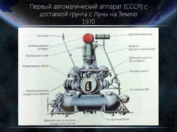 Первый автоматический аппарат (СССР) с доставкой грунта с Луны на Землю 1970