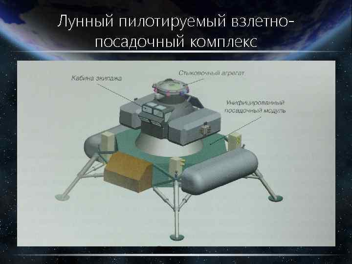Лунный пилотируемый взлетнопосадочный комплекс