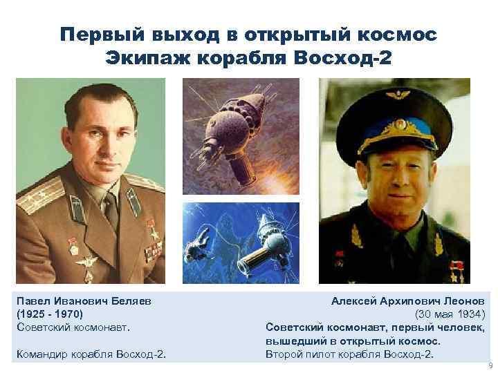 Первый выход в открытый космос Экипаж корабля Восход-2 Павел Иванович Беляев (1925 - 1970)