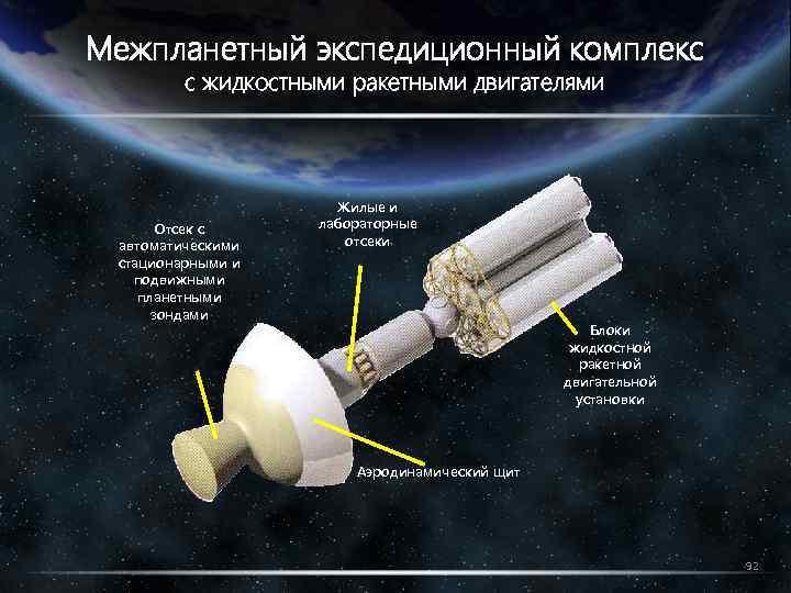 Межпланетный экспедиционный комплекс с жидкостными ракетными двигателями Отсек с автоматическими стационарными и подвижными планетными