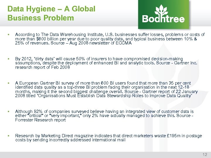 Data Hygiene – A Global Business Problem § According to The Data Warehousing Institute,