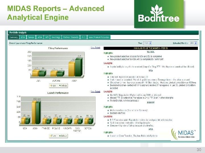 MIDAS Reports – Advanced Analytical Engine 30