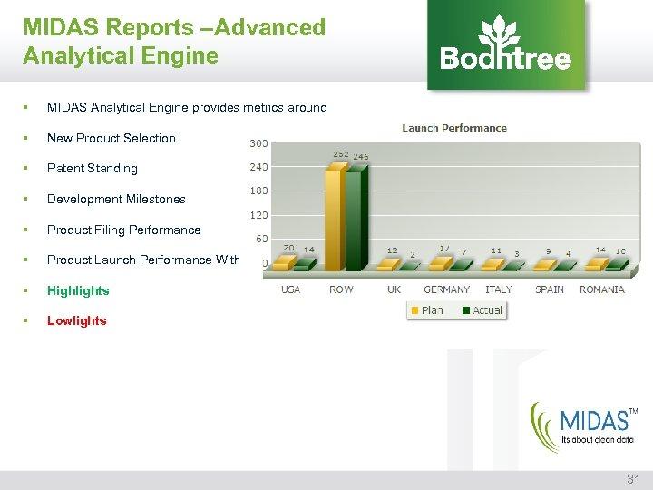 MIDAS Reports –Advanced Analytical Engine § MIDAS Analytical Engine provides metrics around § New
