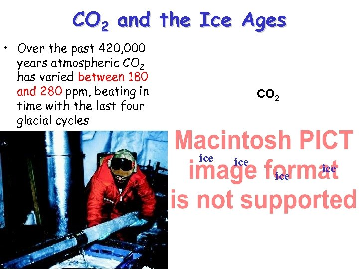 CO 2 and the Ice Ages • Over the past 420, 000 years atmospheric
