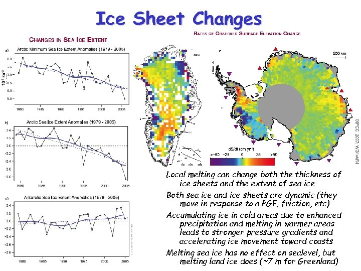 Ice Sheet Changes Local melting can change both the thickness of ice sheets and