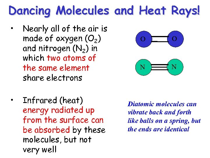 Dancing Molecules and Heat Rays! • • Nearly all of the air is made