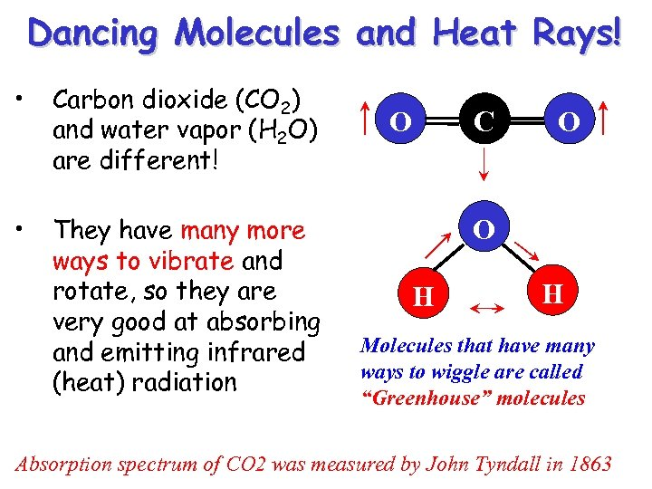 Dancing Molecules and Heat Rays! • Carbon dioxide (CO 2) and water vapor (H