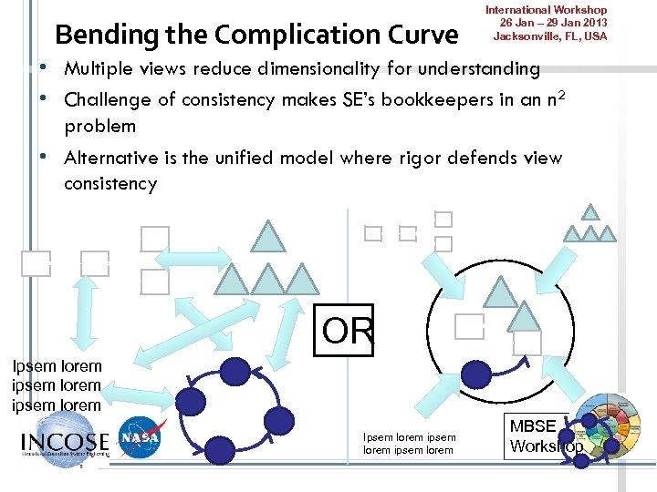Bending the Complication Curve International Workshop 26 Jan – 29 Jan 2013 Jacksonville, FL,