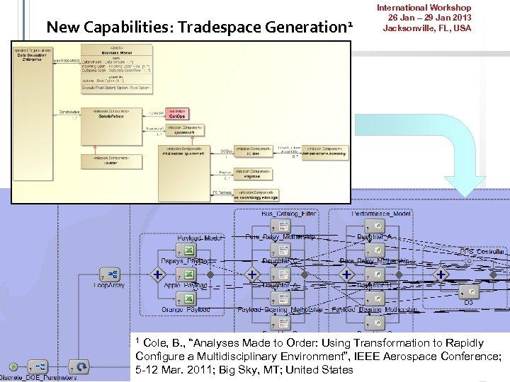 New Capabilities: Tradespace Generation 1 1 International Workshop 26 Jan – 29 Jan 2013