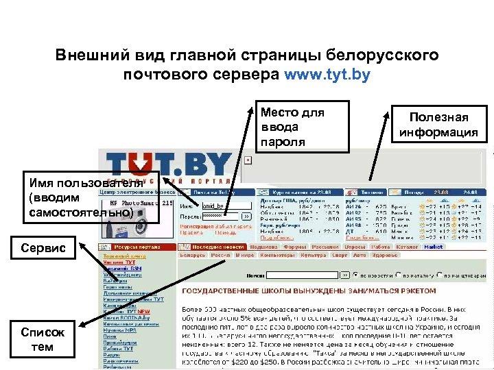 Внешний вид главной страницы белорусского почтового сервера www. tyt. by Место для ввода пароля