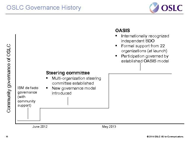 OSLC Governance History Community governance of OSLC OASIS § Internationally recognized independent SDO §