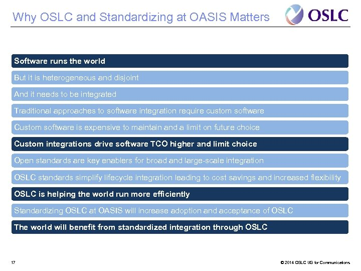 Why OSLC and Standardizing at OASIS Matters Software runs the world But it is