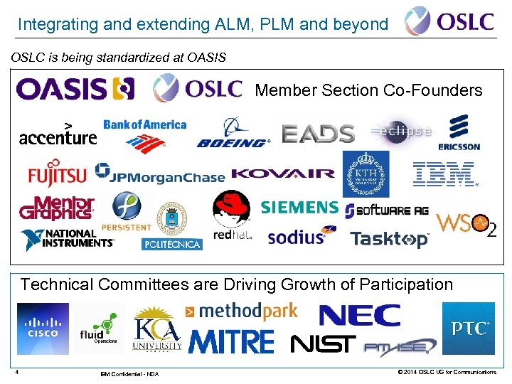 Integrating and extending ALM, PLM and beyond OSLC is being standardized at OASIS Member