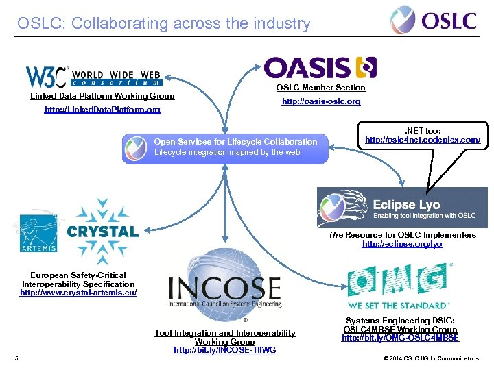 OSLC: Collaborating across the industry Linked Data Platform Working Group http: //Linked. Data. Platform.