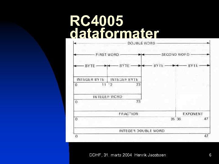 RC 4005 dataformater DDHF, 31. marts 2004 Henrik Jacobsen 6