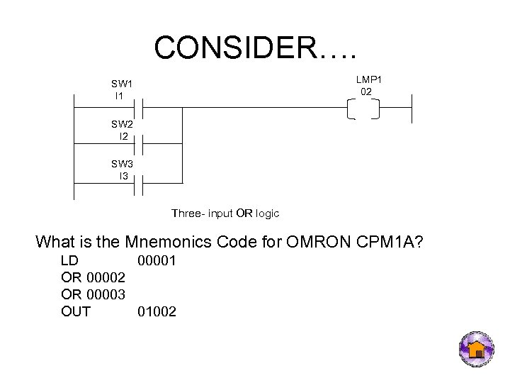 Chapter 3 Introduction To Programmable Logic Controller By