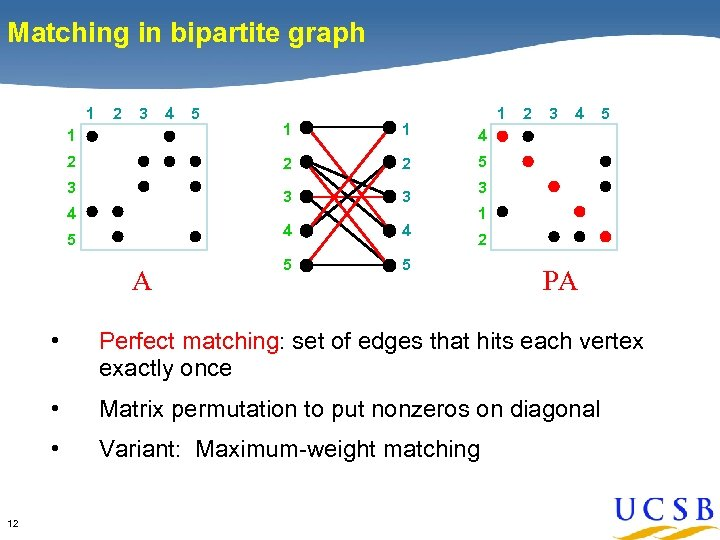 Matching in bipartite graph 1 2 3 4 5 1 1 2 2 3