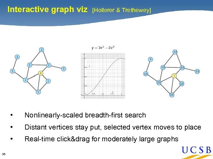 Interactive graph viz [Hollerer & Trethewey] • • Distant vertices stay put, selected vertex