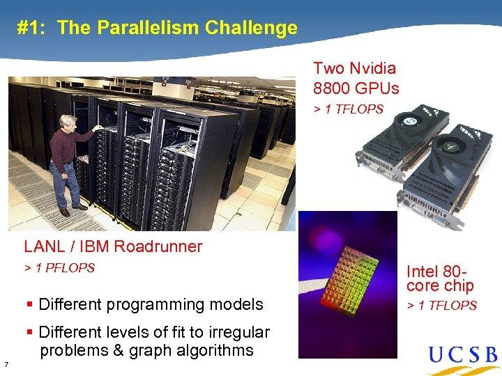 #1: The Parallelism Challenge Two Nvidia 8800 GPUs > 1 TFLOPS LANL / IBM
