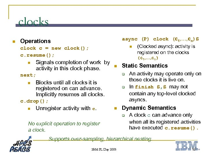 clocks n async (P) clock (c 1, …, cn)S Operations n clock c =