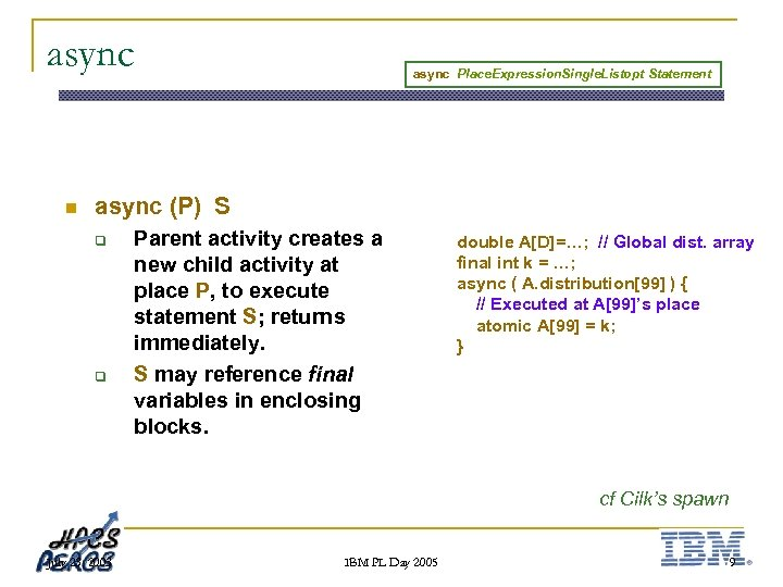 async n async Place. Expression. Single. Listopt Statement async (P) S q q Parent