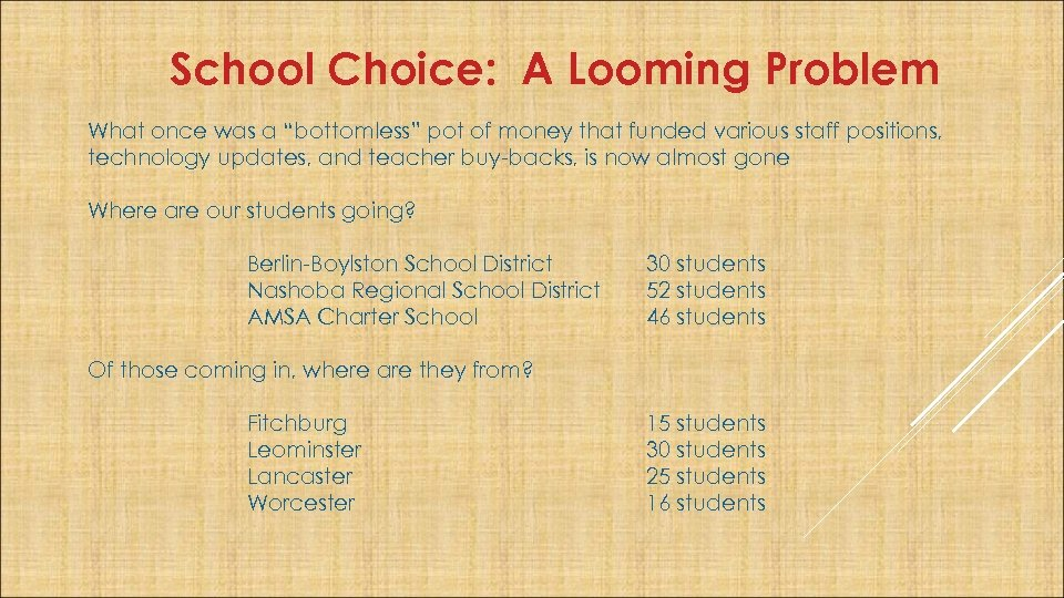 "School Choice: A Looming Problem What once was a ""bottomless"" pot of money that"